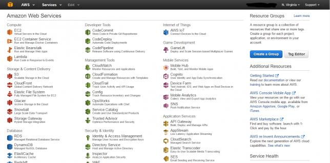 Amazon AWS panel